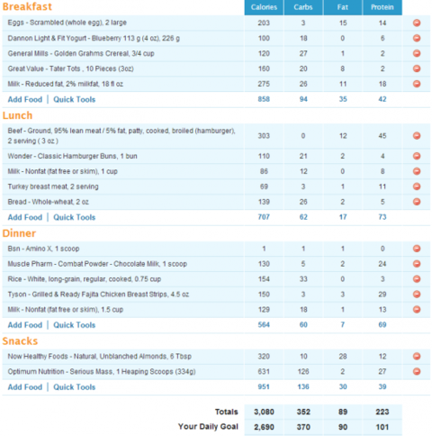 Free Diet Plan – 1800 Calorie Healthy Meal Plan